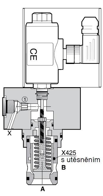 C18DEC - hydraulické 2-cestné vestavné sedlové ventily