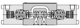D1VP - šoupátkové hydraulicky ovládané rozvaděče