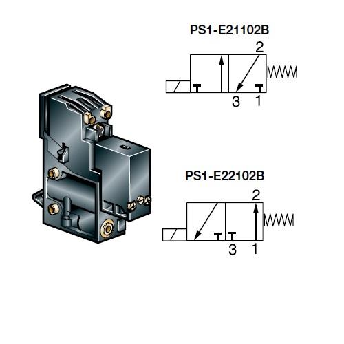 PS1-E - vysokorychlostní sedlový pneumatický ventil