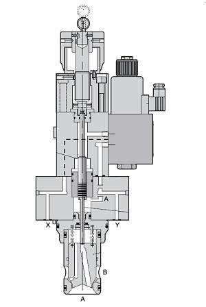 TEH-W - hydraulické vypouštěcí ventily akumulátoru